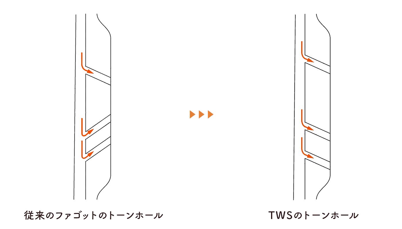 structure_ja